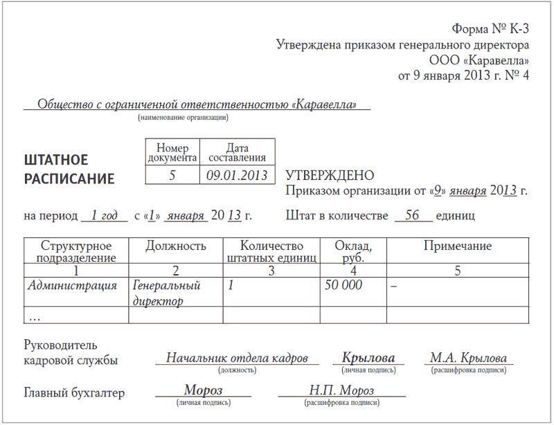 приказ об утверждении форм первичных учетных документов образец 2015 - фото 7